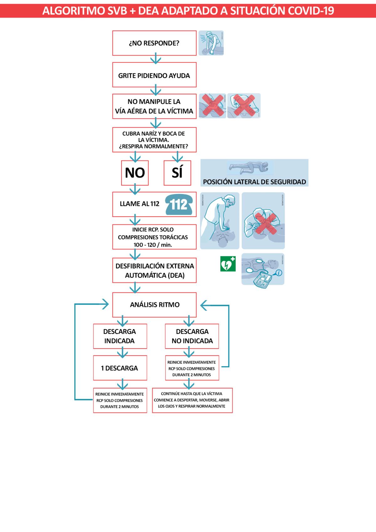 Algoritmo-SVB-DEA-COVID19